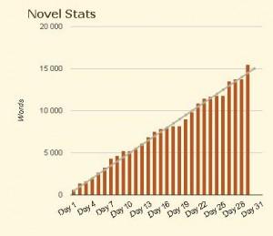 nano_novel_stats